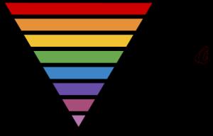 Taxonomic_Rank_Graph.svg