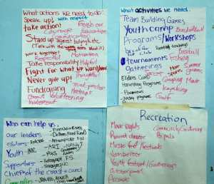 signs-from-kids-in-the-community-presented-at-a-youth-forum1-e1460808350855